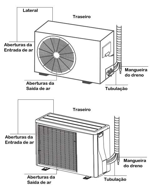 Equipamento traseiro - Como limpar o seu Ar Condicionado Split - WebContinental